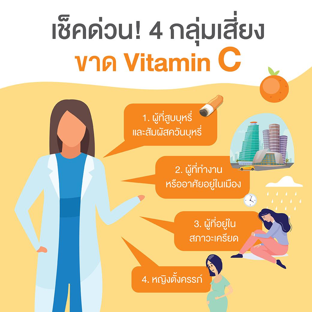 เช็คด่วน 4 กลุ่มเสี่ยงขาด Vitamin C